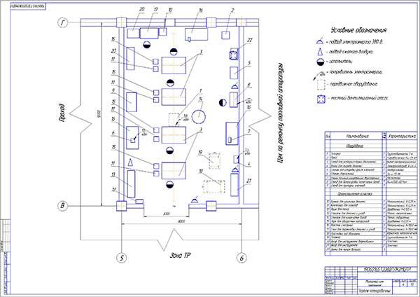 План моторного участка предлагаемый