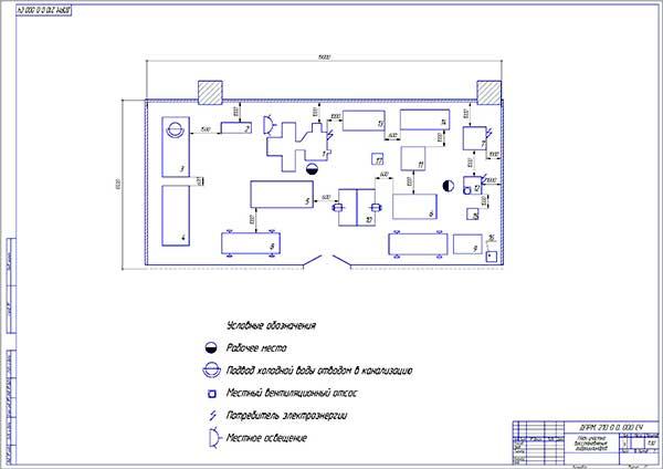 План участка восстановления гидроцилиндров