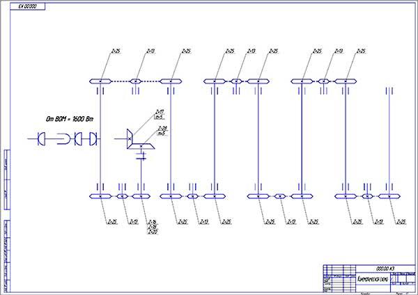 Кинематическая схема модернизированного картофелекопателя с ротационным сепаратором
