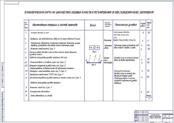 Вибрационный стенд для диагностики подвески грузовых ...: http://diplom89.ru/konstruktivnye/stendy/463-vibratsionnyj-stend-dlja-diagnostiki-podveski-gruzovyh-avtomobilej