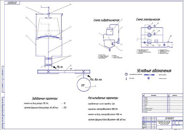 Кинематическая, гидравлическая и электрическая схемы установки