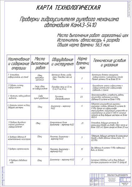 Технологическая карта проверки гидроусилителя рулевого управления КамАЗ-5410
