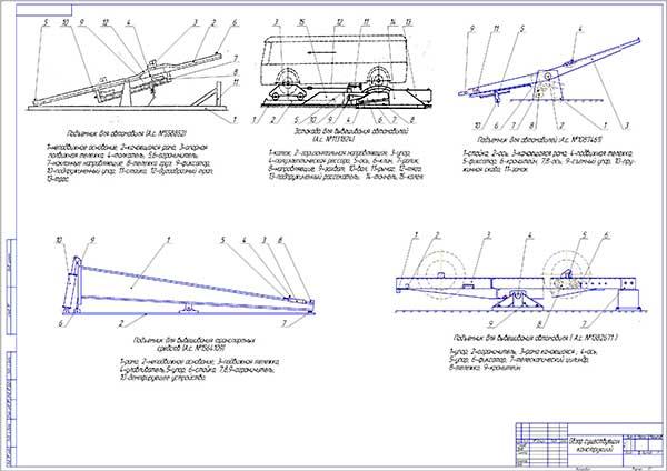 Обзор аналогов конструкций инерционного поста