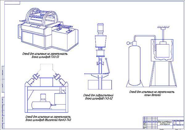 Обзор аналогов стенда испытания головок блока двигателя