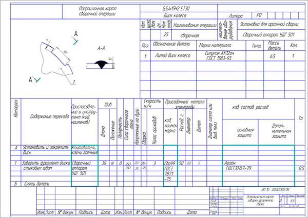 Операционная карта заварки фрагмента диска колеса