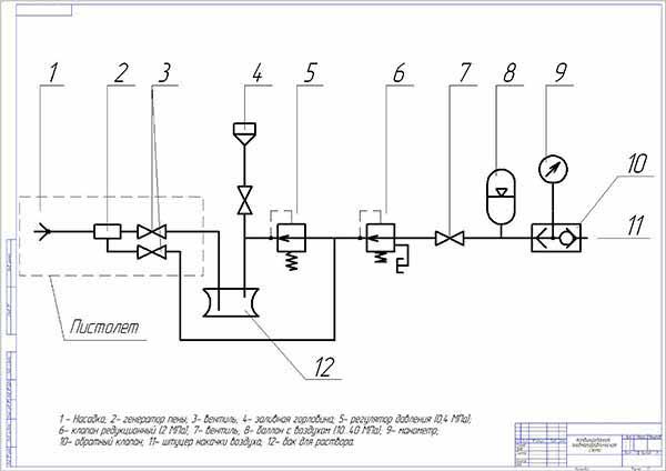 Схема пеногенератора