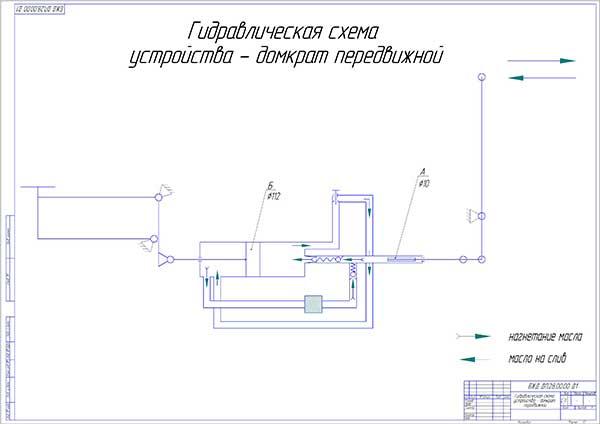 Схема конструкции подкатного домкрата
