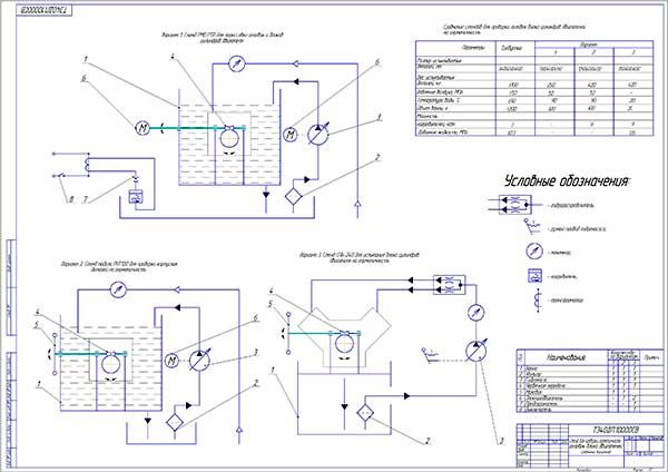 Обзор схем аналогов стендов