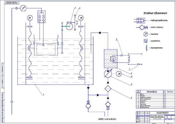 Принципиальная схема разрабатываемого стенда для проверки головок блоков