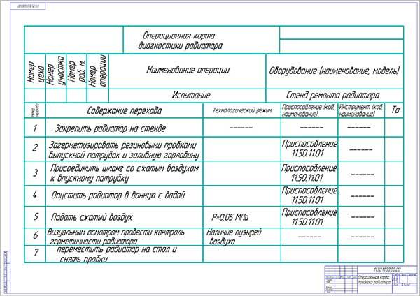 Операционная карта проверки автомобильного радиатора