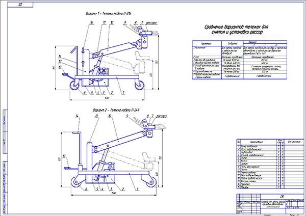 Сравнение вариантов тележек для замены рессор