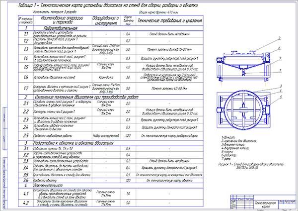 Технологическая карта установки двигателя на стенд для сборки, разборки и обкатки