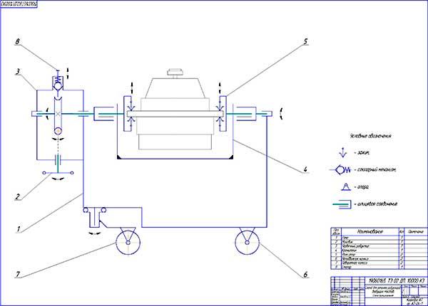 Принципиальная схема работы стенда сборки разборки редукторов