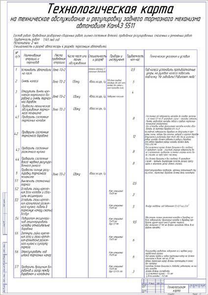 Технологическая карта на техническое обслуживание и регулировку заднего тормозного механизма автомобиля КамАЗ 5511
