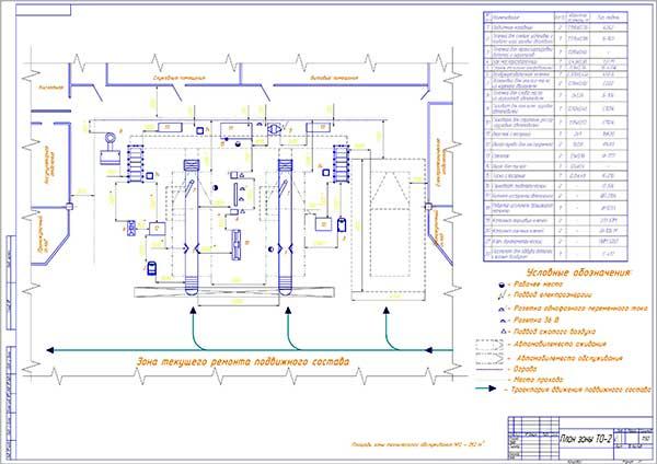 План зоны ТО-2 для проведения регулировочных работ