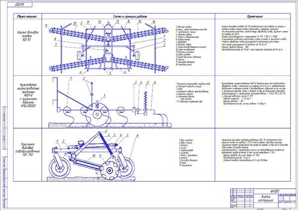 Анализ конструкций