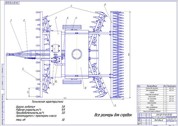 Разработка комбинированной машины для предпосевной обработки почвы с одновременным внесением удобрений